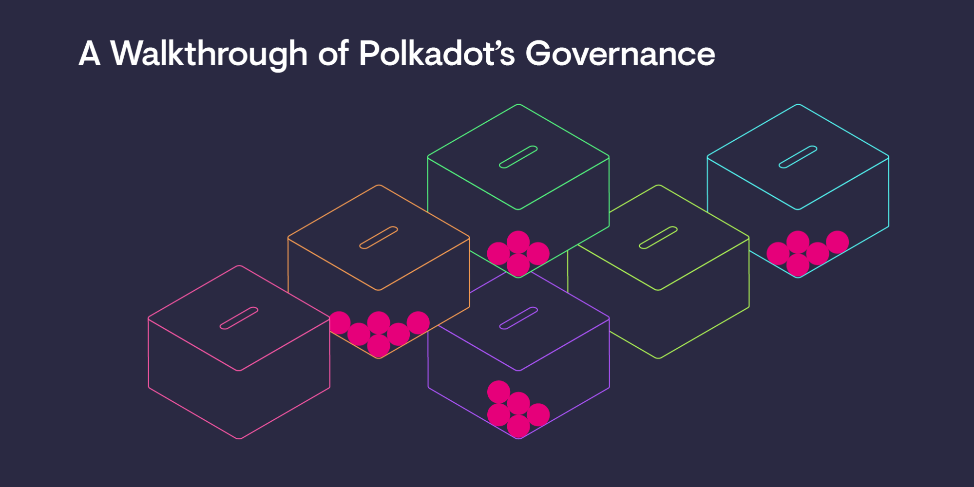 A Walkthrough of Polkadot's Governance